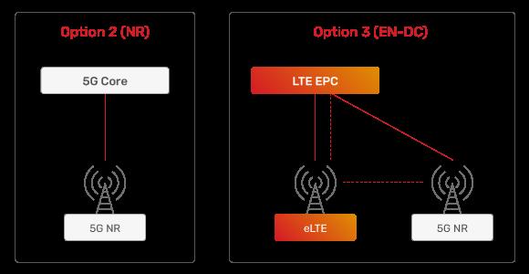 JSC Ingenium - 5G: Service requirements