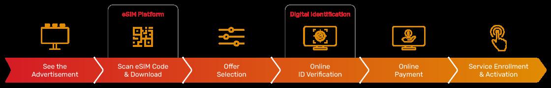 JSC Ingenium - Technology: Digital-first experience