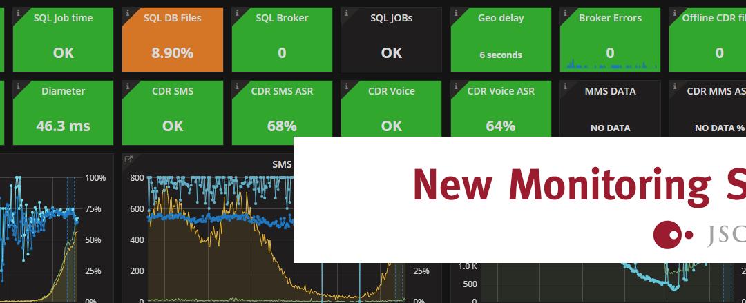 JSC Ingenium deploys its new service monitoring system