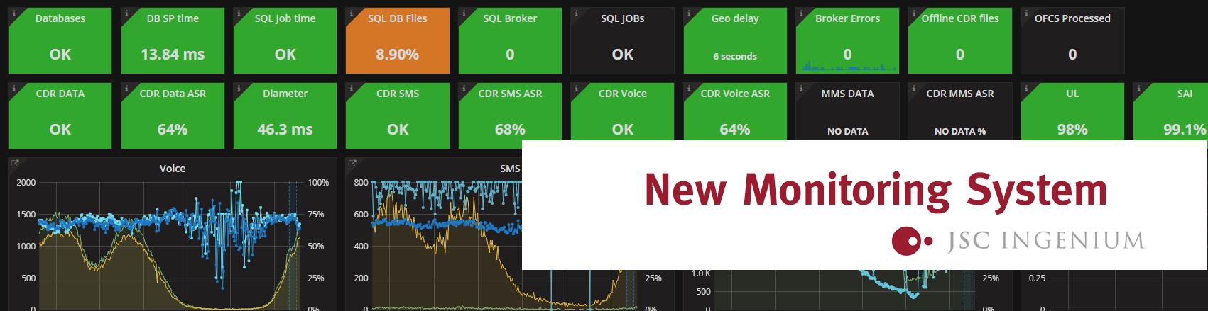 JSC Ingenium: sistema monitorización